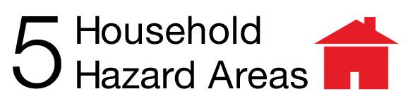 5 Household Hazardous Areas